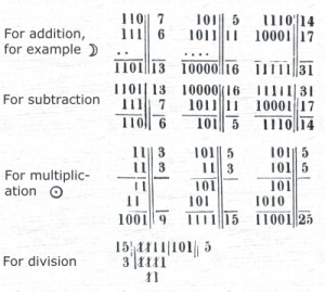 Binary operations